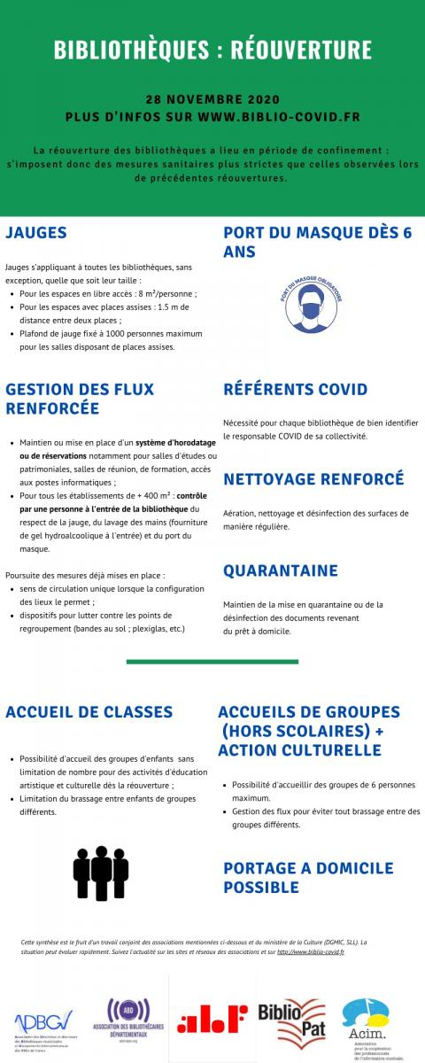 infographie protocole sanitaire bibliotheques